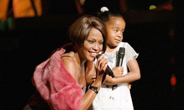 Whitney Houston-My Love is Your Love Download